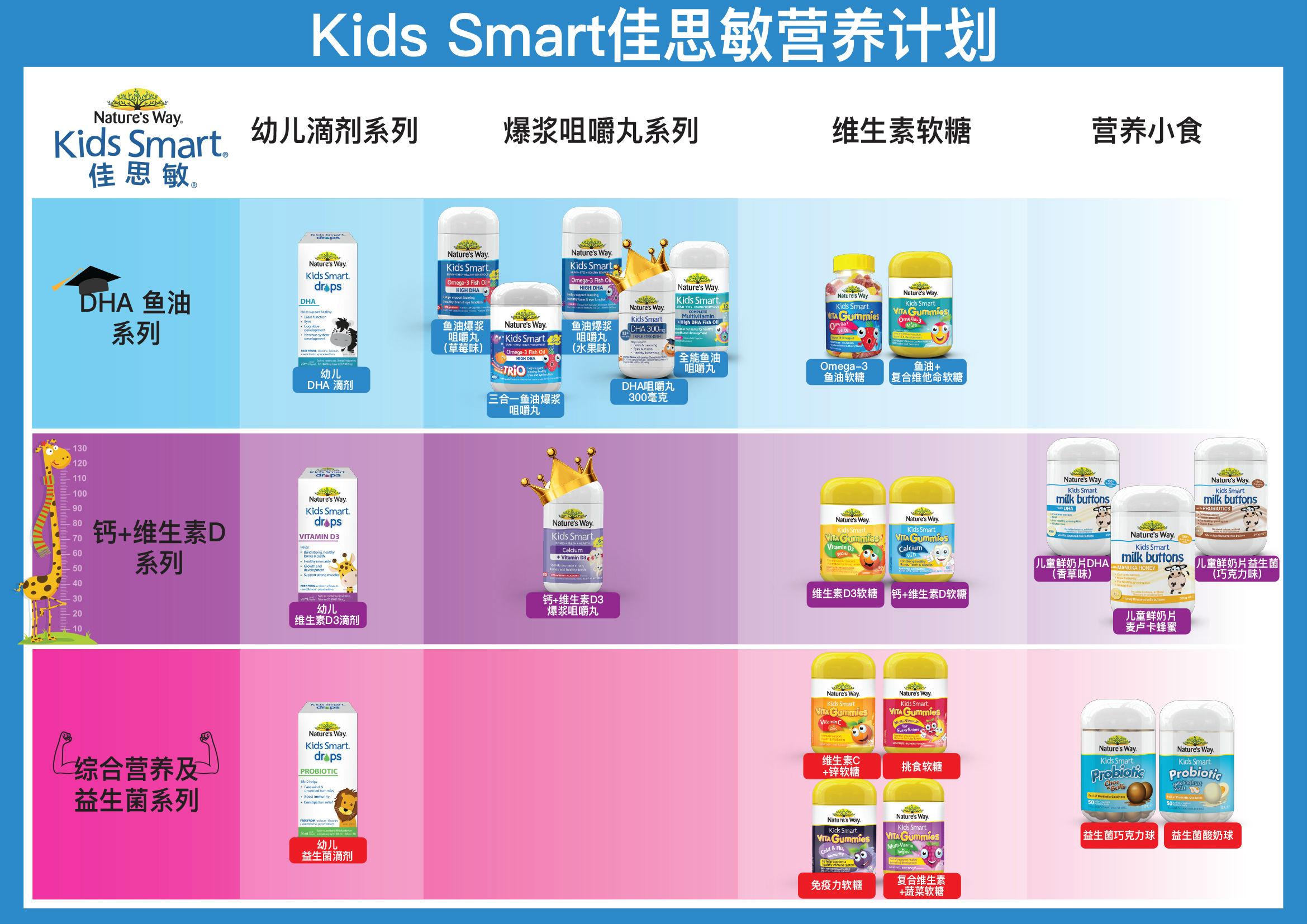 佳思敏Kids Smart营养计划