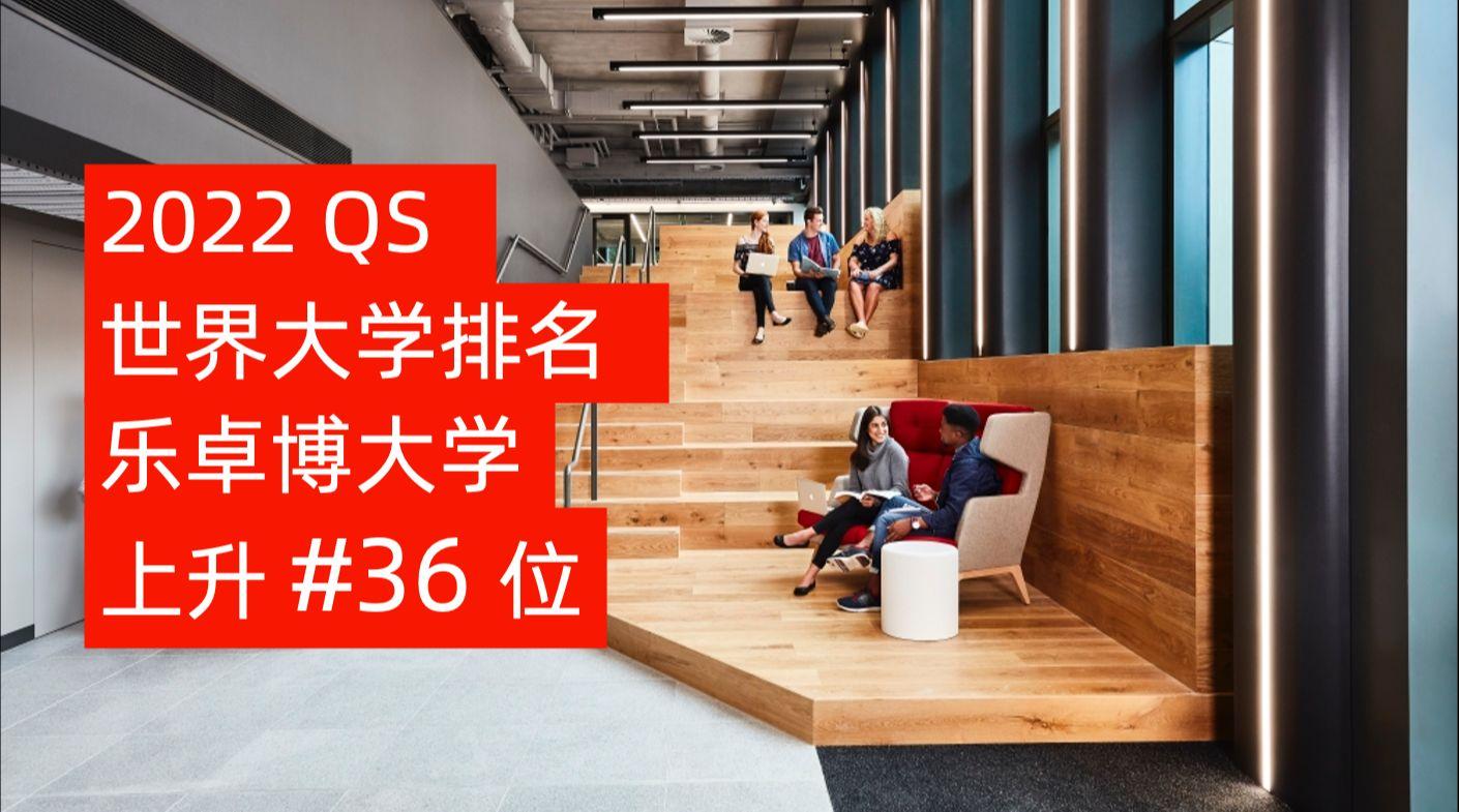 新鲜出炉!2022年QS世界大学排名发布,乐卓博上升36名